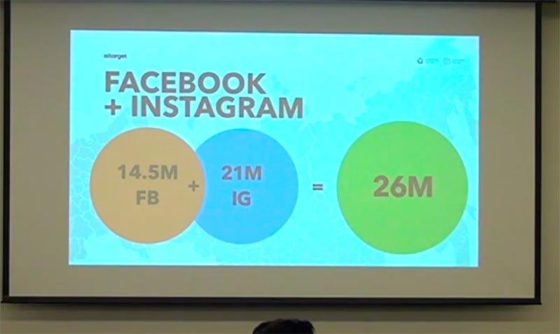 Реклама в интернете. Facebook